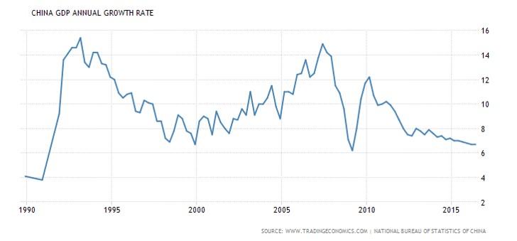 A2 Geography: Emerging Markets [September Week 1